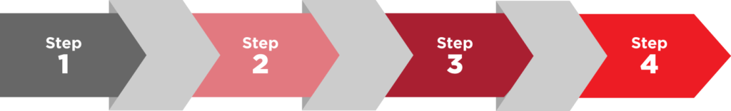 B2B Marketing Approach | EINBLICK Consulting Inc.